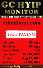 ссылка на мониторинг http://gchyipmonitor.com/details/lid/1251