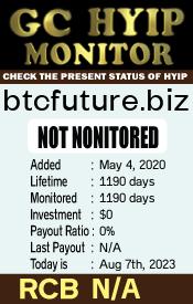 ссылка на мониторинг https://gchyipmonitor.com/details/lid/1763