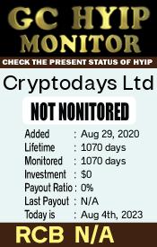 ссылка на мониторинг https://gchyipmonitor.com/details/lid/1833
