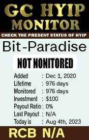 ссылка на мониторинг https://gchyipmonitor.com/details/lid/1885