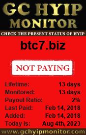 ссылка на мониторинг http://gchyipmonitor.com/details/lid/413