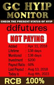 gchyipmonitor.com - hyip ddfutures limited