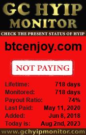 gchyipmonitor.com